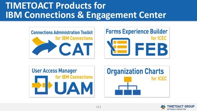 122 TIMETOACT Products for IBM Connections & Engagement Center