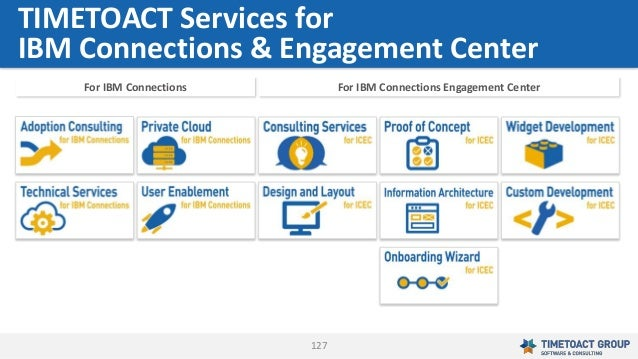 127 TIMETOACT Services for IBM Connections & Engagement Center For IBM Connections For IBM Connections Engagement Center