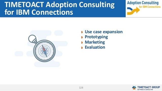 128 Use case expansion Prototyping Marketing Evaluation TIMETOACT Adoption Consulting for IBM Connections