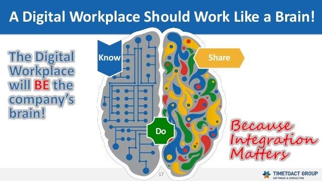 17 Do A Digital Workplace Should Work Like a Brain! ShareKnow