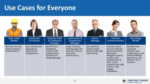 20 Use Cases for Everyone Blue Collar Worker Customers & Partners Common Staff & Traditional Manager Community & Departmen...