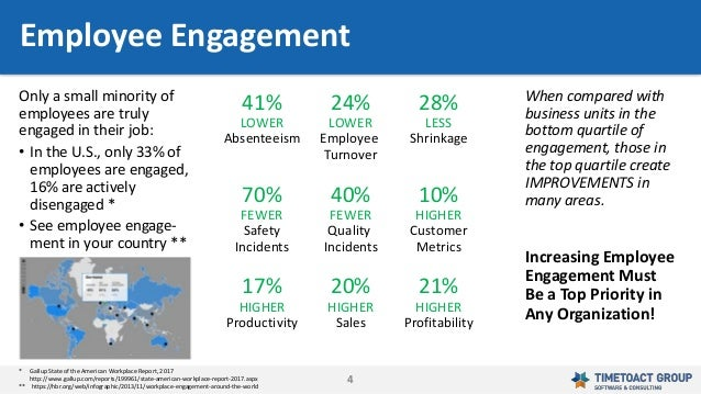 44 Employee Engagement When compared with business units in the bottom quartile of engagement, those in the top quartile c...