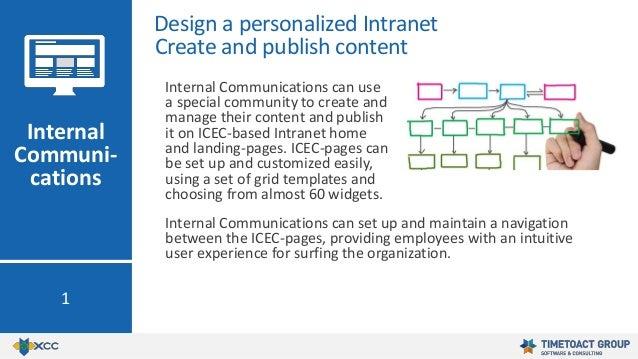 Internal Communications can use a special community to create and manage their content and publish it on ICEC-based Intran...