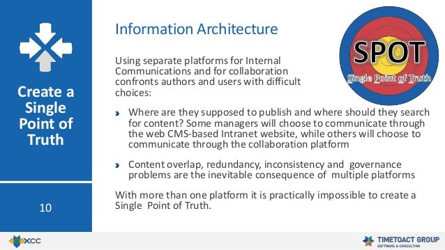 Using separate platforms for Internal Communications and for collaboration confronts authors and users with difficult choi...