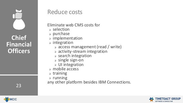Eliminate web CMS costs for selection purchase implementation integration access management (read / write) activity-stream...