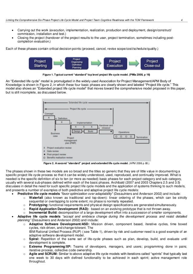flexible and adaptive life cycle framework for software development About the tutorial adaptive software development a software development life cycle activities in a prescribed manner as defined by the framework adaptive.