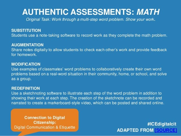 Creating Digital Citizens Through Authentic Assessments