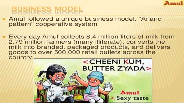report on consumer buying behaviour of amul ice cream Global organic ice cream market research report 2016 market research report published in 2017-01-02 by 713 amul organic ice cream production, revenue, price and gross margin 112 consumer needs/customer preference change.