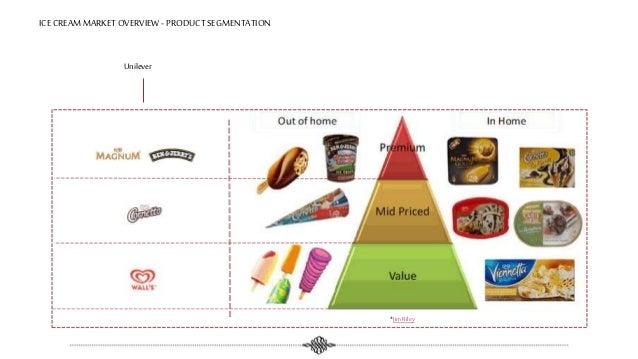 ice cream market segmentation