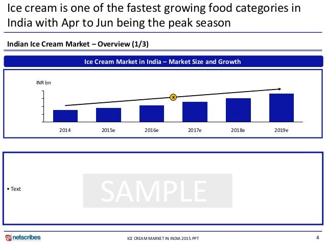 value chain analysis of bangladesh ice cream Find food market research reports and industry analysis for market segmentation  volume and value sales are based   ice cream in japan (2018) – market.