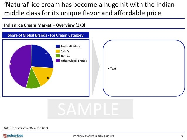 marketing segmentation of ice cream Global gourmet ice cream market research report 2018 contains historic data that spans 2013 to 2017, and then continues to forecast to 2025 that makes this report so invaluable, resources, for the leaders as well as the new entrants in the industry global gourmet ice cream market report is replete.