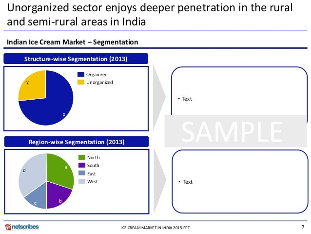 current market structure of ice cream Ice-cream and frozen dessert market is segmented on the basis of types includes regular ice-cream and low fat ice-cream among both of these segment regular ice-cream is expected occupy the major contribution on the pie.