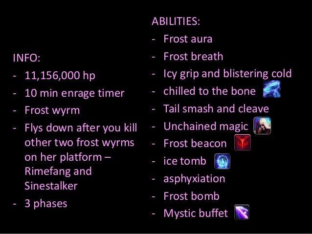 Icecrown citadel 10 man doc