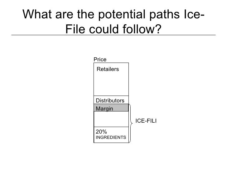 ice fili case study essay Your case analysis will be based upon the time(s) when the case was written  provide  3 tests (m/c, t/f, and essay-type questions) (required) 3 in-class  tests  global strategy – you can talk about the logic for ice-fili of looking to  export.