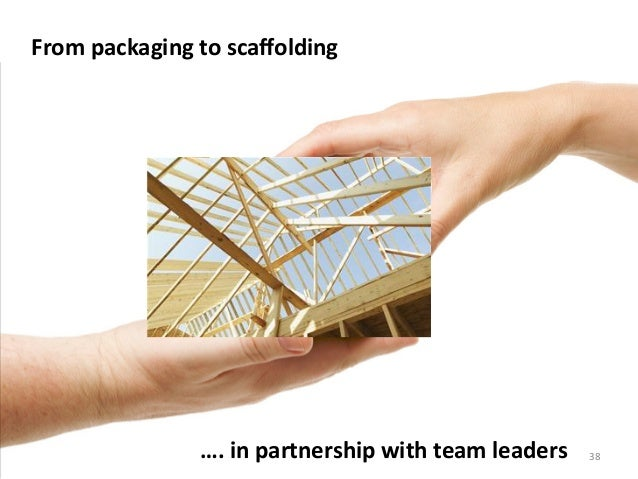 From packaging to scaffolding …. in partnership with team leaders  38