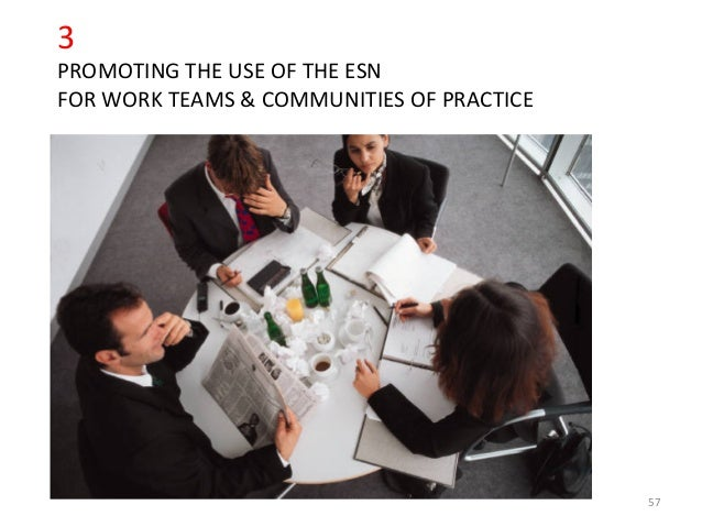 3 PROMOTING THE USE OF THE ESN FOR WORK TEAMS & COMMUNITIES OF PRACTICE 57
