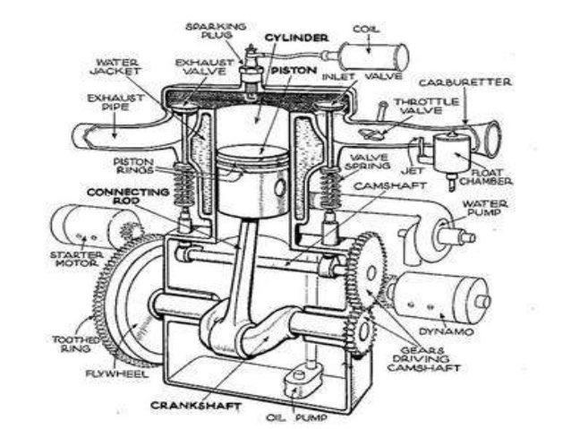 how diesel engines work howstuffworks