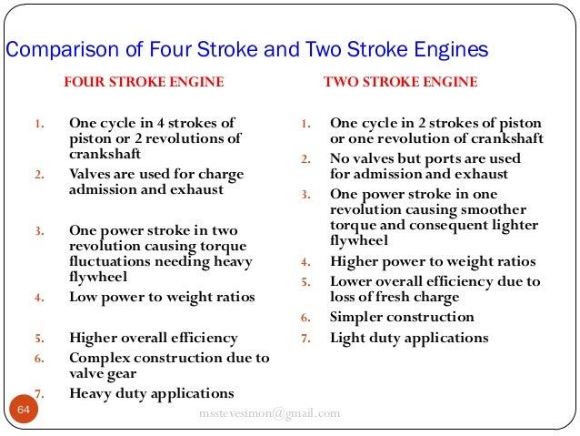 Basic Mechanical Engineering Ic Engines