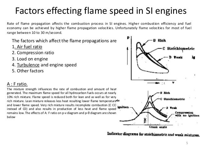 ic engine s combution 5 factors effecting flame speed in si engines