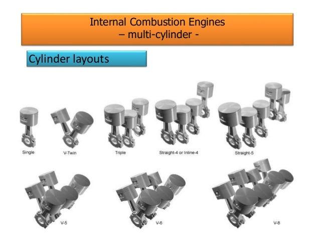 straight 4 engine diagram automotive wiring diagram library u2022 rh seigokanengland co uk