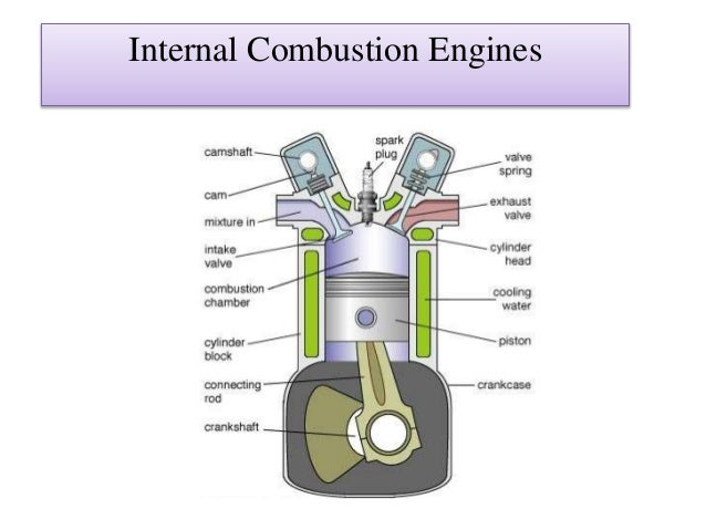 internal combustion engine thesis Topics for your thesis must be well defined and discussed with your university supervisor before they are presented to the respective avl department topics.