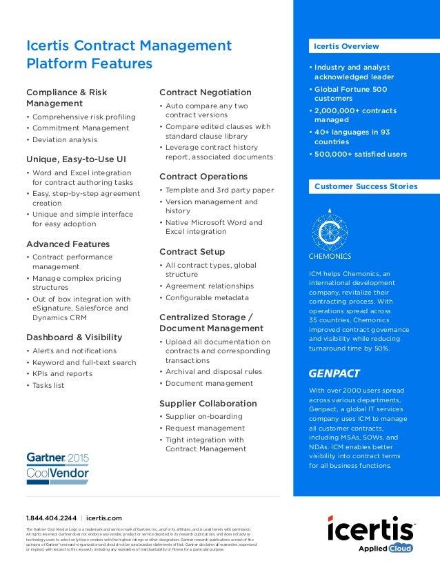 executive summary word template