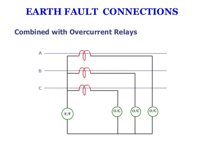 ECNG 3015 - Overcurrent Protection