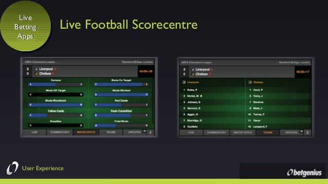 Live Live Betting Betting Apps Apps  Live Football Scorecentre  User Experience