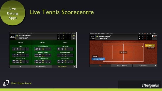 Live Live Betting Betting Apps Apps  Live Tennis Scorecentre  User Experience