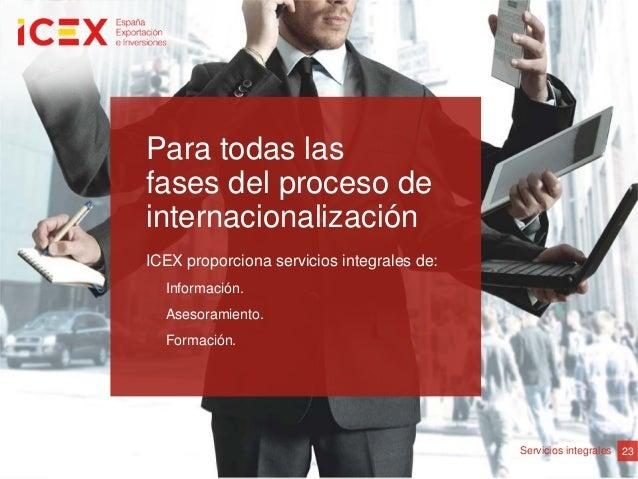 Para todas lasfases del proceso deinternacionalización23ICEX proporciona servicios integrales de:Información.Asesoramiento...