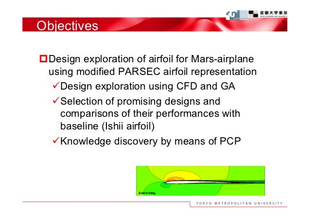 Airfoil Design for Mars Aircraft Using Modified PARSEC ...