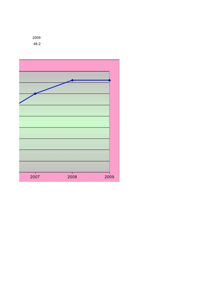 RENCIA 2008- 2009              2009               48.2     ca     06           2007    2008   2009