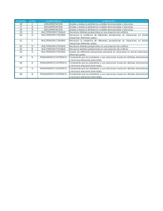 POSICIÓN CLAVE COMPETENCIA AFIRMACIÓN 36 C ARGUMENTACIÓN Analiza y evalúa la pertinencia y solidez de enunciados o discurs...
