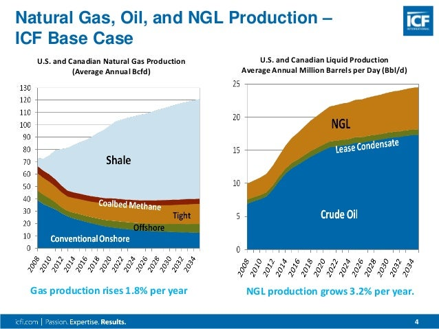 global petroleum exhibition will open shale Global petroleum show (gps) is the most important energy event in north america attracting more than 50,000 international and domestic oil & gas executives from over 20,000 companies, high-level government officials, national and international oil companies (noc's & ioc's), thought leaders and influencers from around the world.