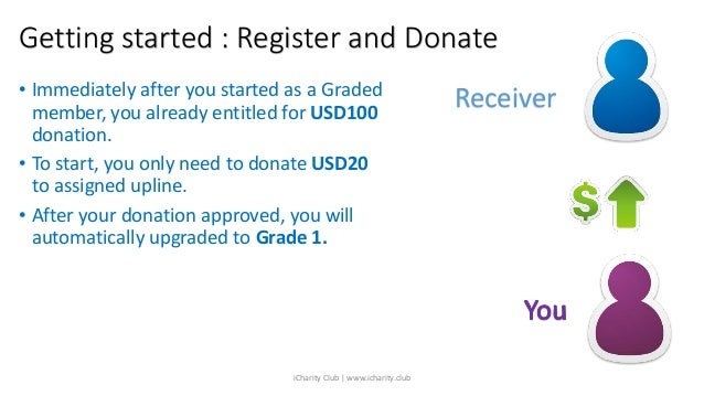 Getting started : Register and Donate Receiver• Immediately after you started as a Graded member, you already entitled for...