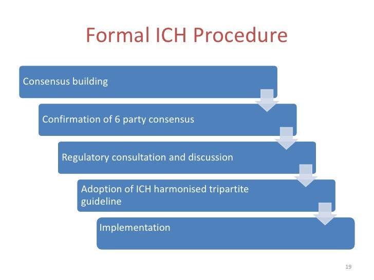 Formal ICH ProcedureConsensus building    Confirmation of 6 party consensus        Regulatory consultation and discussion ...