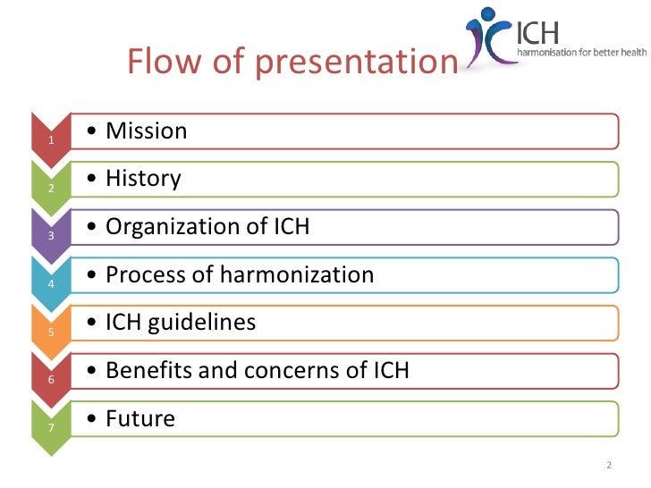 Hca303 termpaper guidelines 2