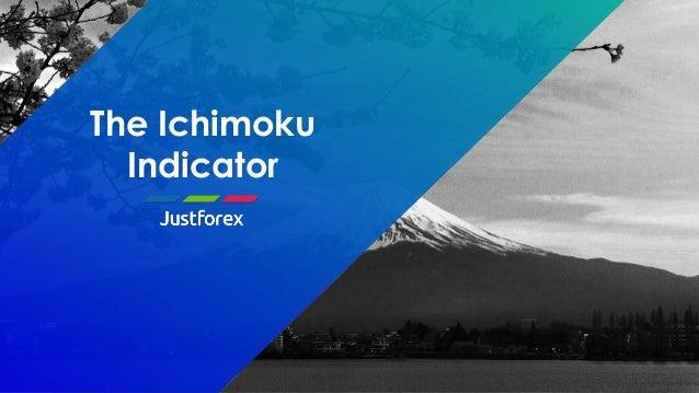 The Ichimoku Indicator