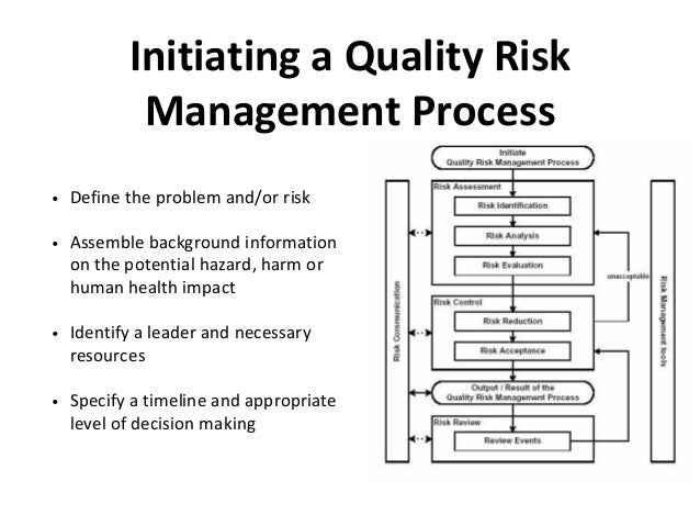 risk and quality management 32 review process 6 4 quality assurance activities 8 41 frequent  communication within the project 8 42 risk management 9 5 references.
