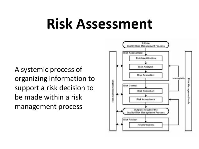 ich guideline q9 quality risk management rh slideshare net guidelines for carcinogen risk assessment (us epa 2005) guidelines for quantitative risk assessment