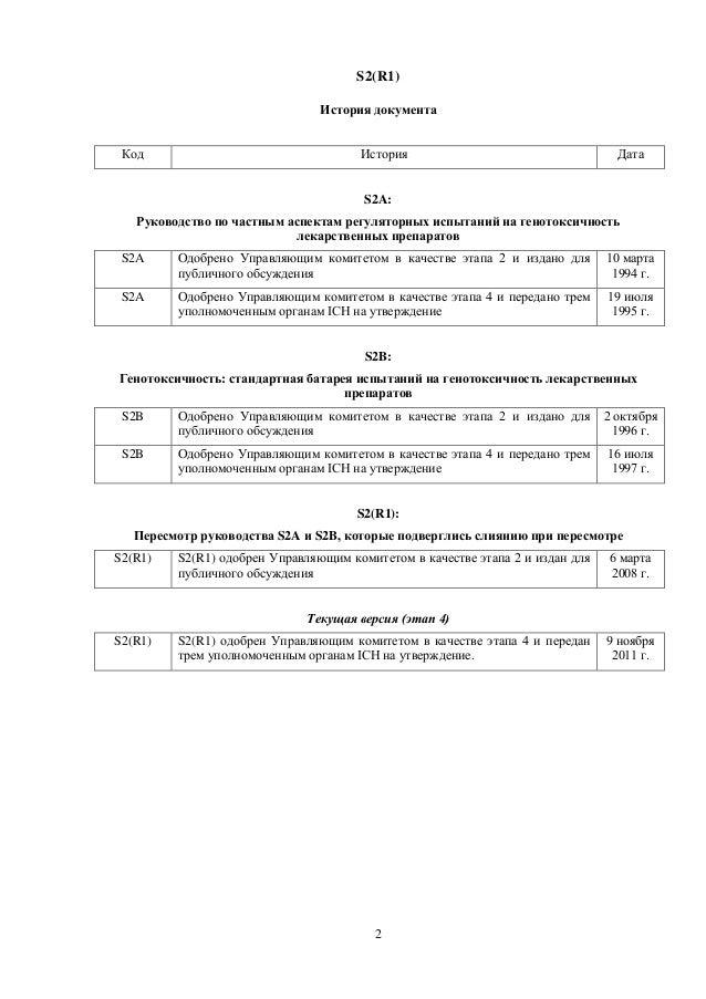 2 S2(R1) История документа Код История Дата S2A: Руководство по частным аспектам регуляторных испытаний на генотоксичность...