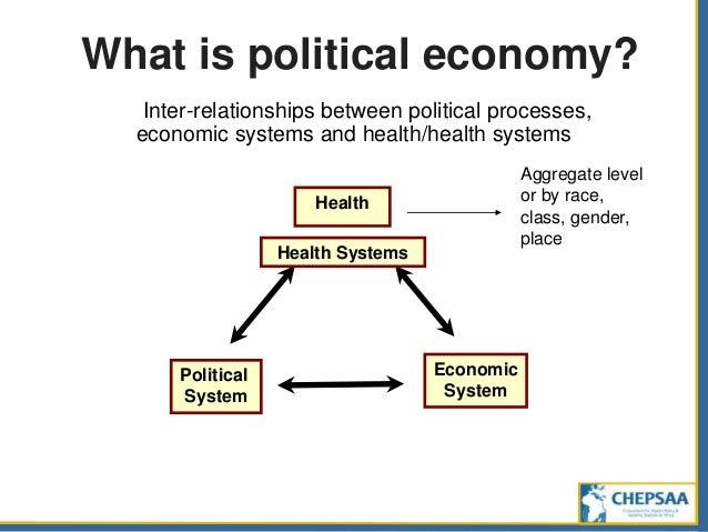 Political relationships
