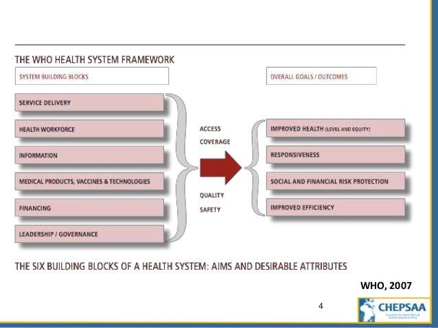 quality issues in system development An environmental management system, also known as an ems, can be developed in compliance with the iso 14001 standard as part of an organization's strategy to implement its environmental policy and address governmental regulations an ems focuses resources on meeting the commitments identified in the.