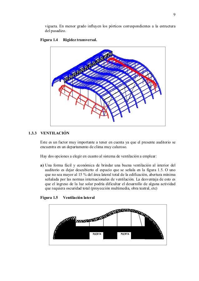 Magnífico Sistema De Pórtico Que Enmarca La Pantalla De Aluminio ...
