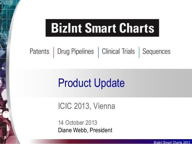Product Update ICIC 2013, Vienna 14 October 2013 Diane Webb, President BizInt Smart Charts 2013