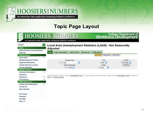 Topic Page Layout 13