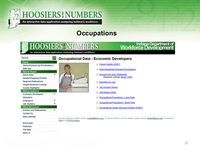 Occupations 15