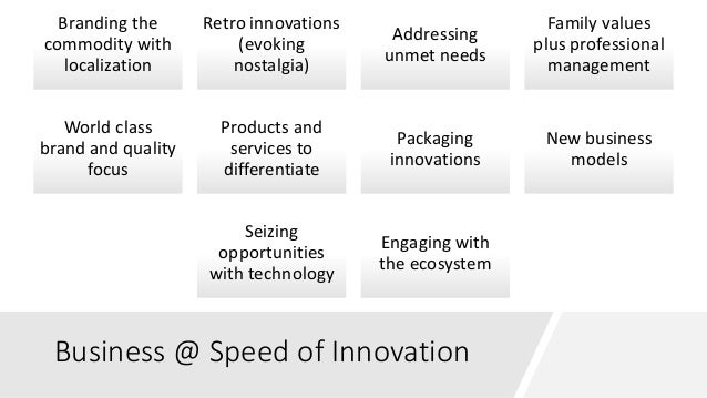 Business @ Speed of Innovation