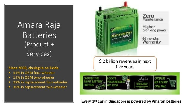 Power brands + World class processes ▪ Started in 1889 ▪ Process innovations (process 1 container in 6.46 minutes) ▪ Award...