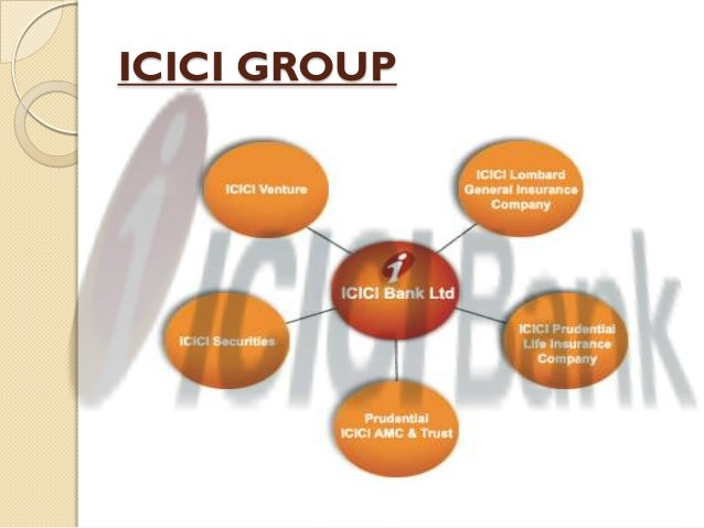 swot analysis of icicibank The swot analysis enables a company to recognize its market standing and  adopt strategies accordingly here swot analysis of icici bank is made to.